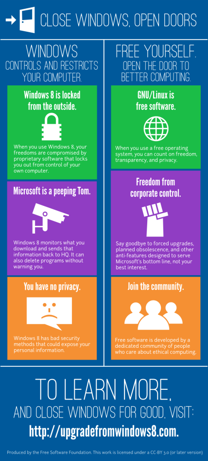 win8_infographic_final